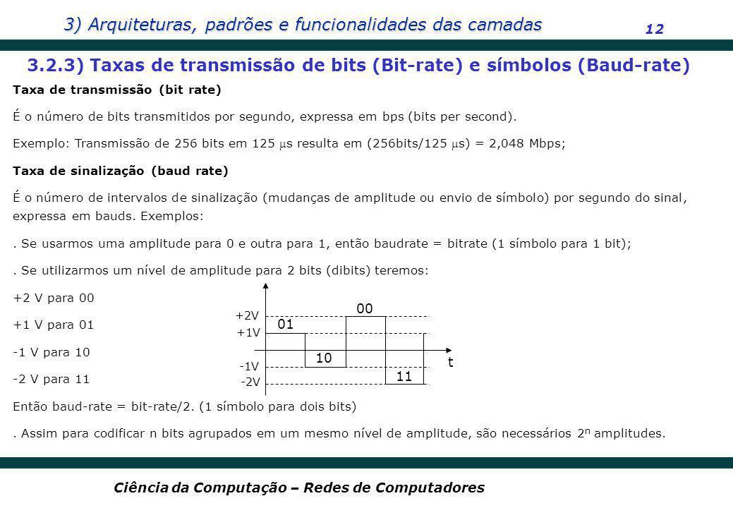 3.2.3) Taxas de transmissão de bits (Bit-rate) e símbolos (Baud-rate)