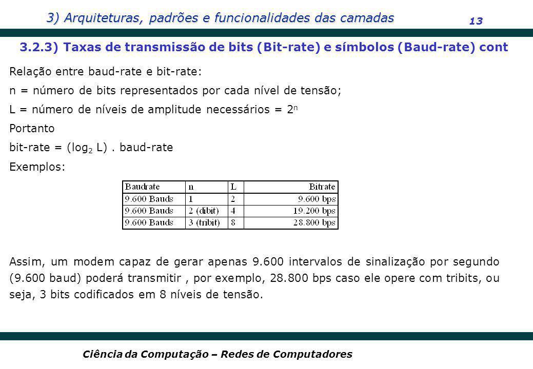3.2.3) Taxas de transmissão de bits (Bit-rate) e símbolos (Baud-rate) cont