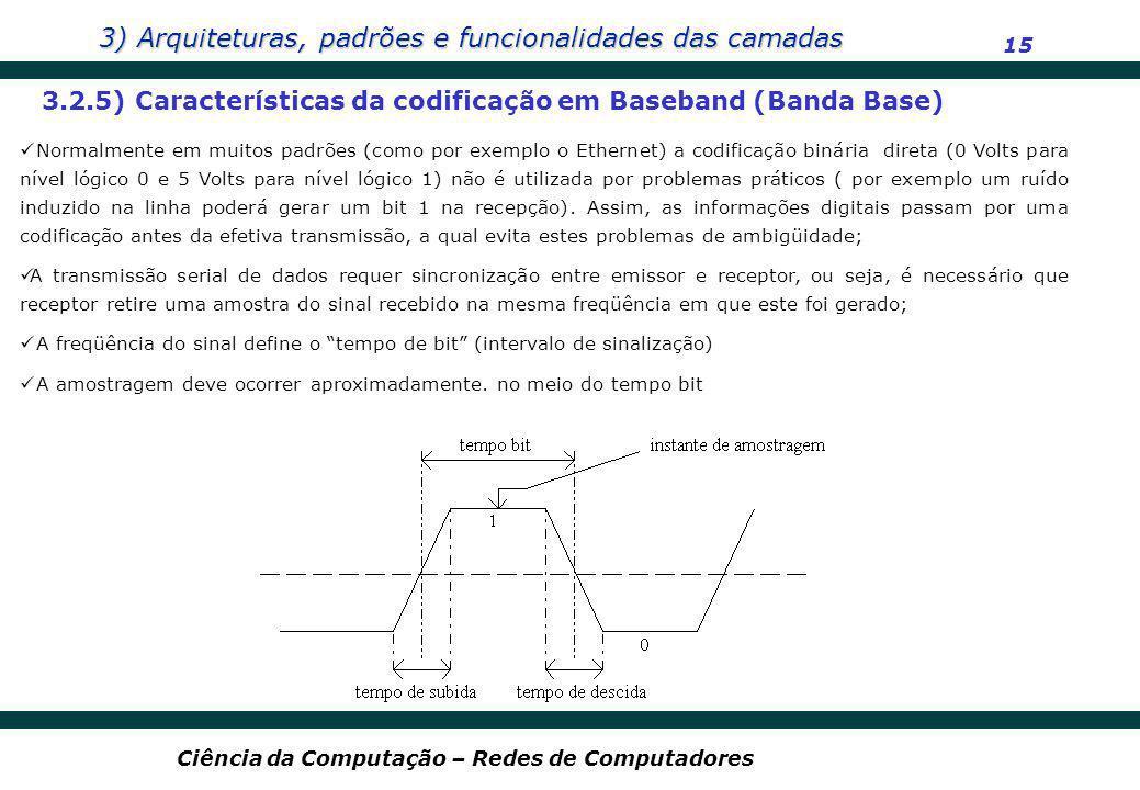 3.2.5) Características da codificação em Baseband (Banda Base)