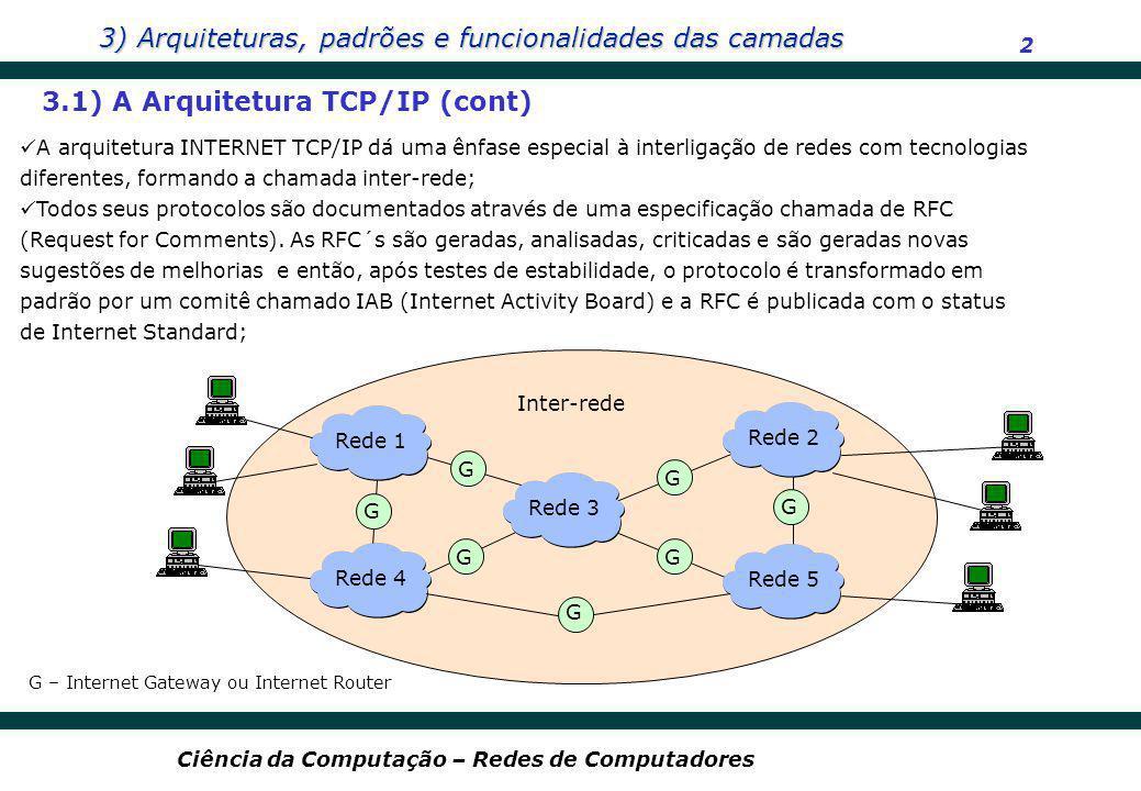 3.1) A Arquitetura TCP/IP (cont)