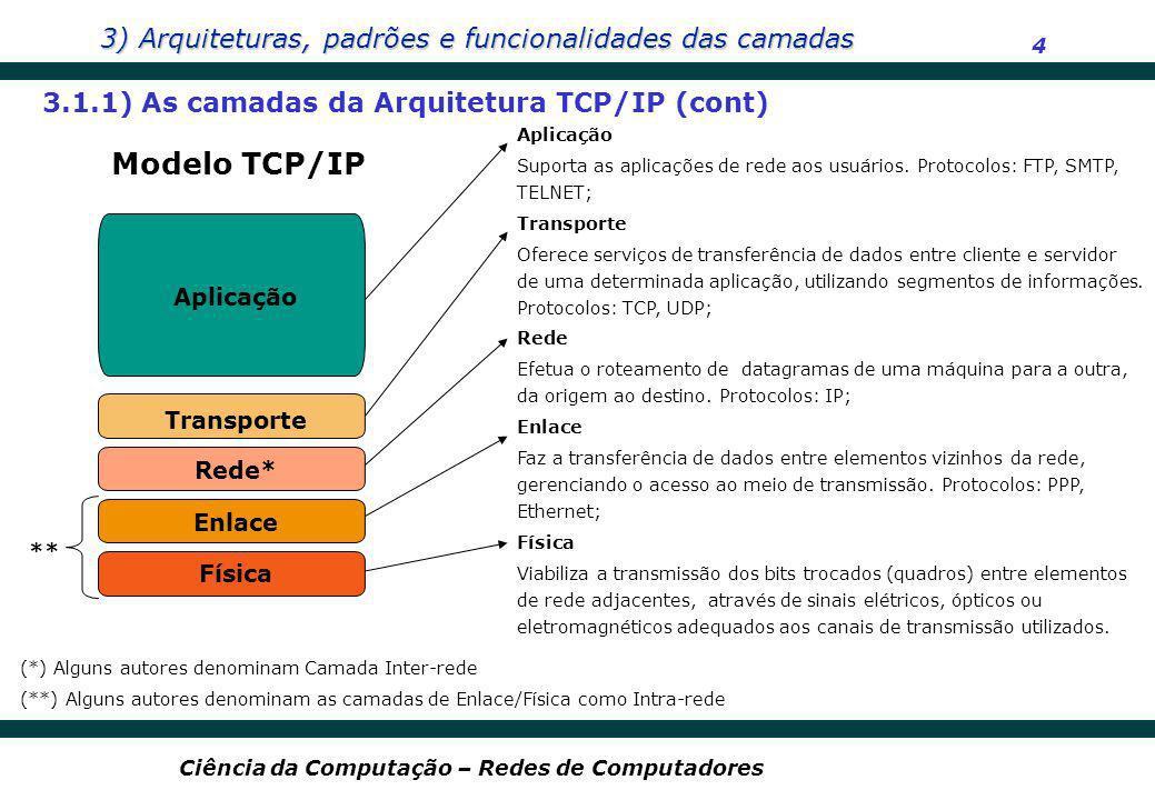 Modelo TCP/IP 3.1.1) As camadas da Arquitetura TCP/IP (cont) Aplicação