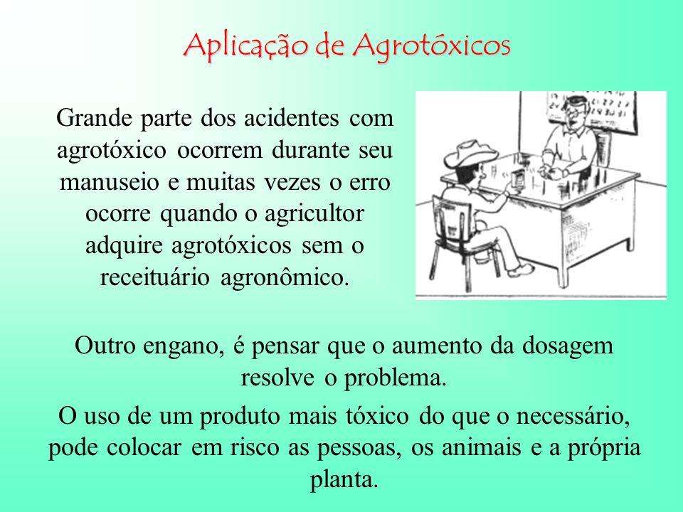 Aplicação de Agrotóxicos