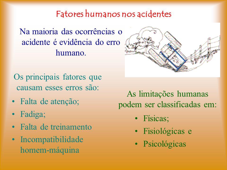 Fatores humanos nos acidentes