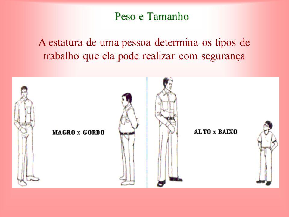 Peso e Tamanho A estatura de uma pessoa determina os tipos de trabalho que ela pode realizar com segurança.