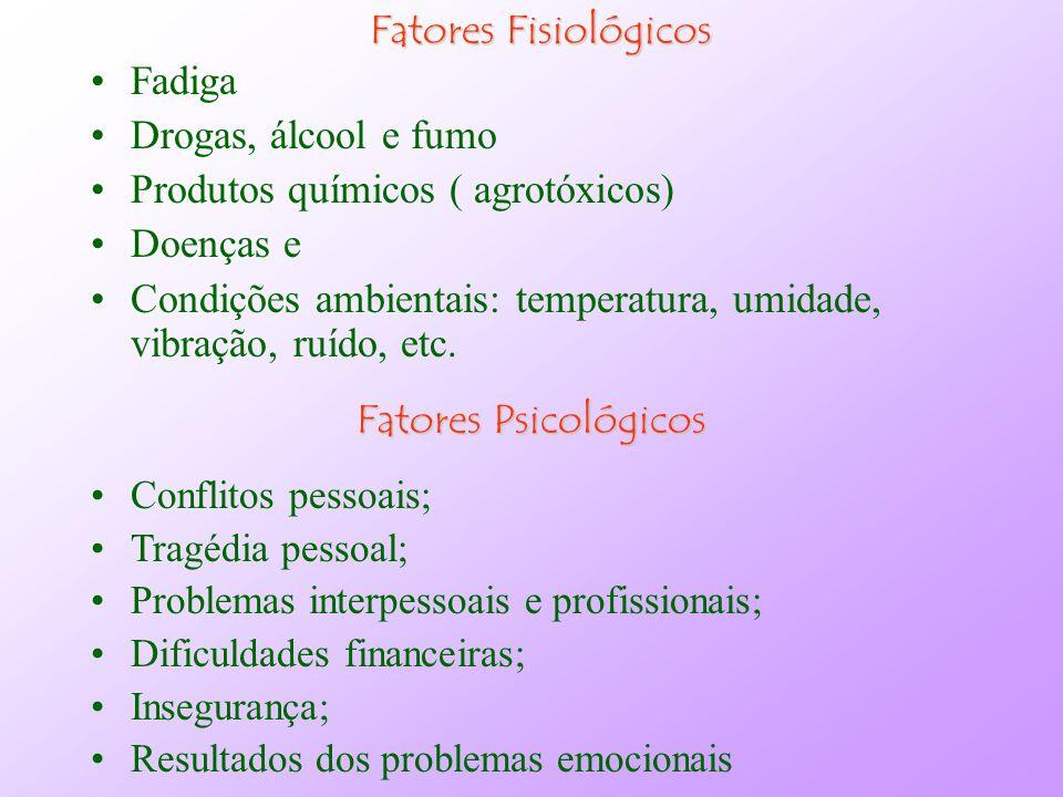 Produtos químicos ( agrotóxicos) Doenças e