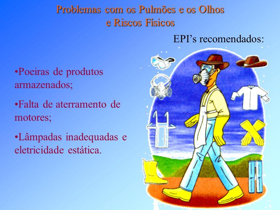Problemas com os Pulmões e os Olhos e Riscos Físicos