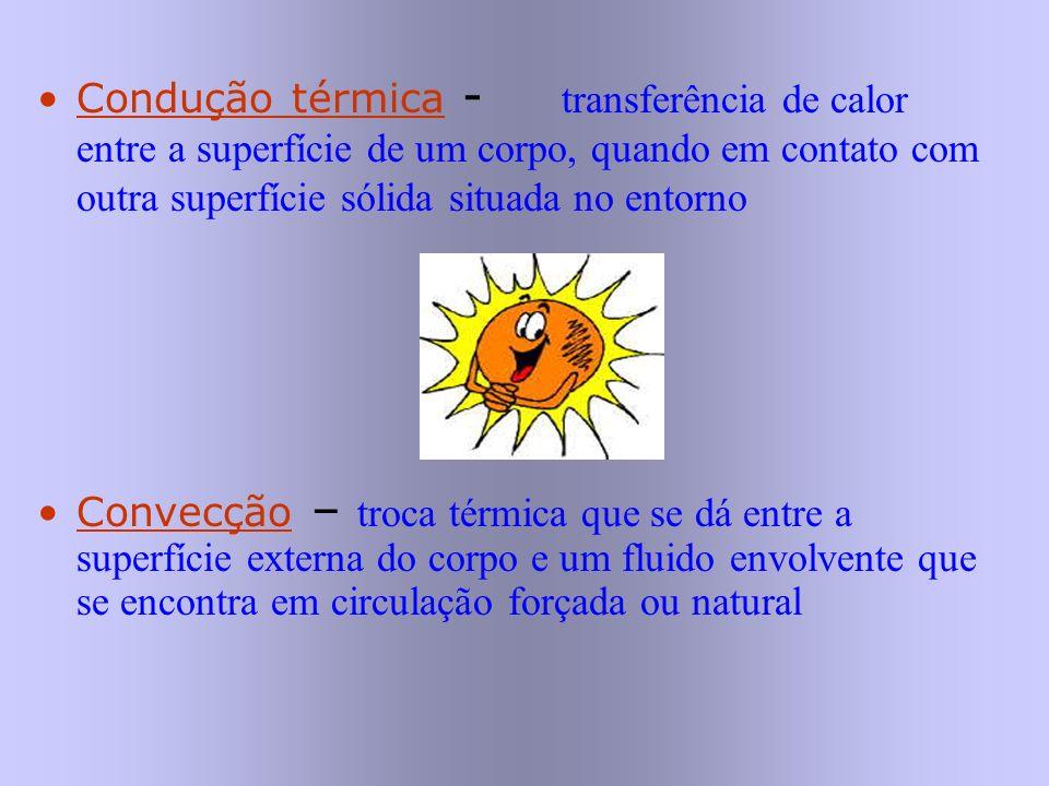 Condução térmica - transferência de calor entre a superfície de um corpo, quando em contato com outra superfície sólida situada no entorno