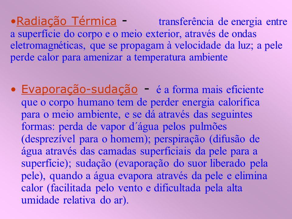 Radiação Térmica - transferência de energia entre a superfície do corpo e o meio exterior, através de ondas eletromagnéticas, que se propagam à velocidade da luz; a pele perde calor para amenizar a temperatura ambiente