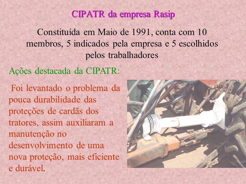 CIPATR da empresa Rasip