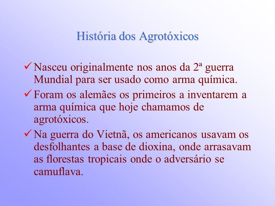 História dos Agrotóxicos