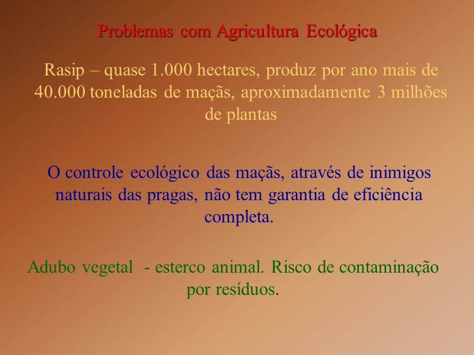 Problemas com Agricultura Ecológica