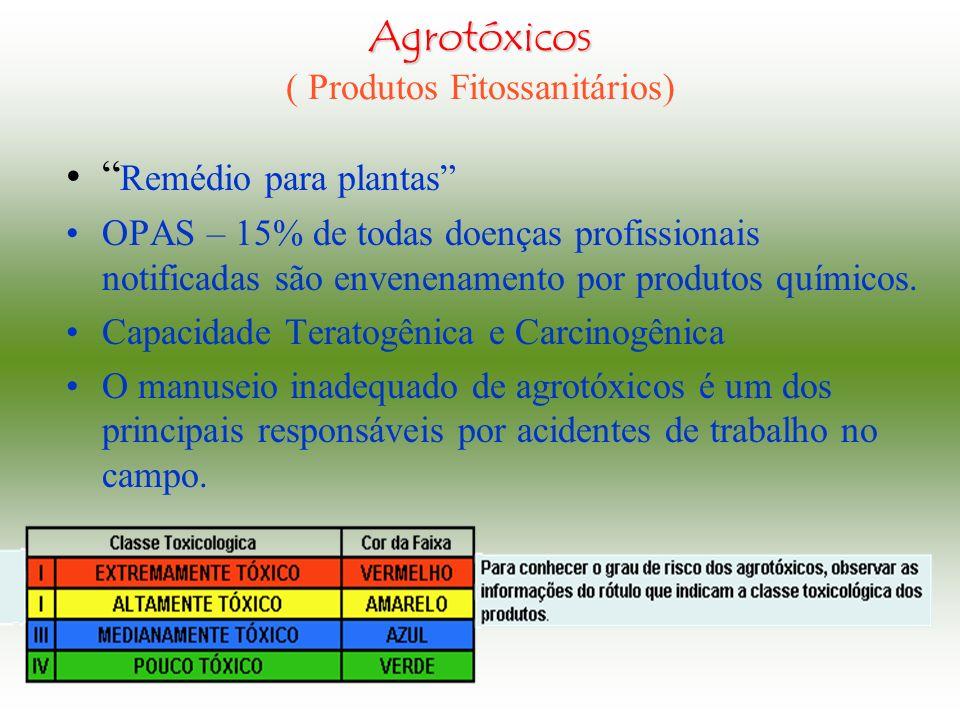 Agrotóxicos ( Produtos Fitossanitários)