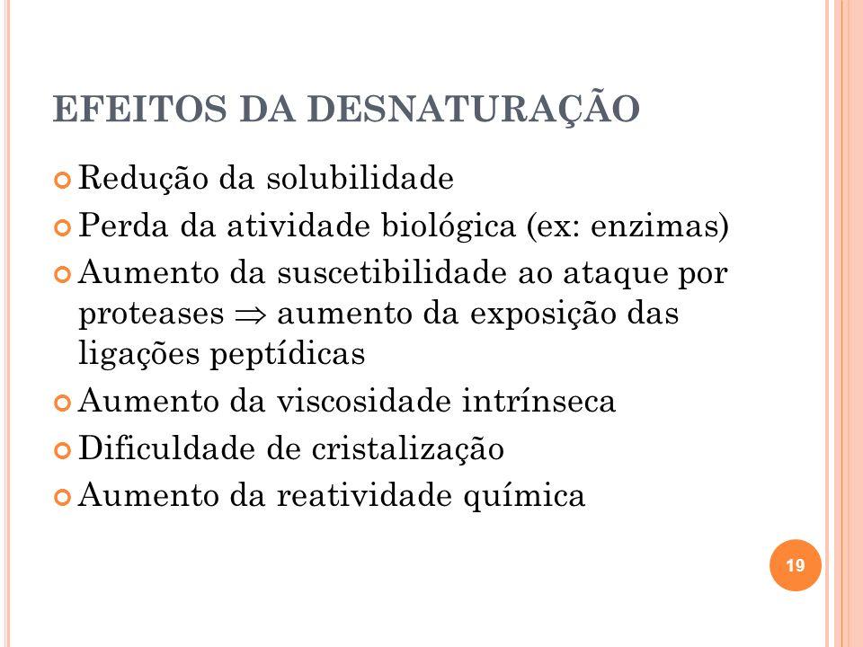 EFEITOS DA DESNATURAÇÃO