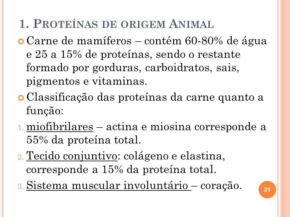 1. Proteínas de origem Animal