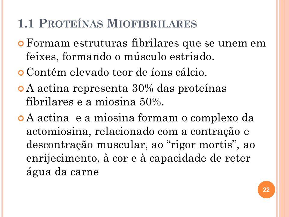 1.1 Proteínas Miofibrilares