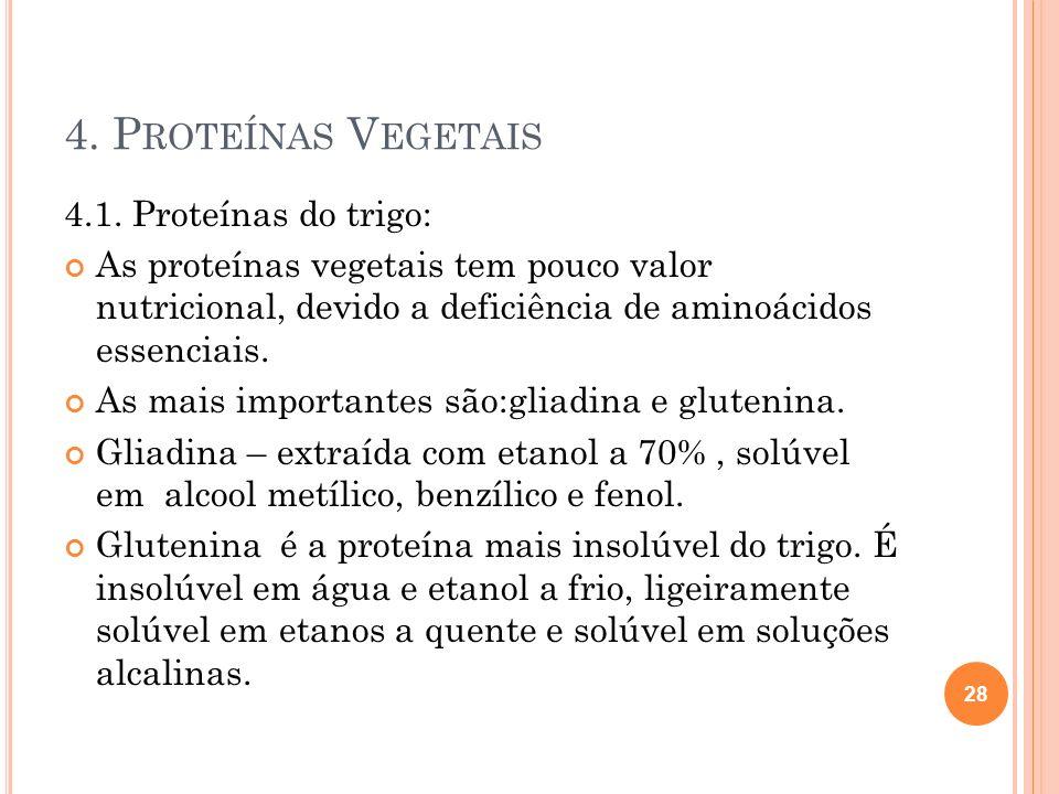 4. Proteínas Vegetais 4.1. Proteínas do trigo: