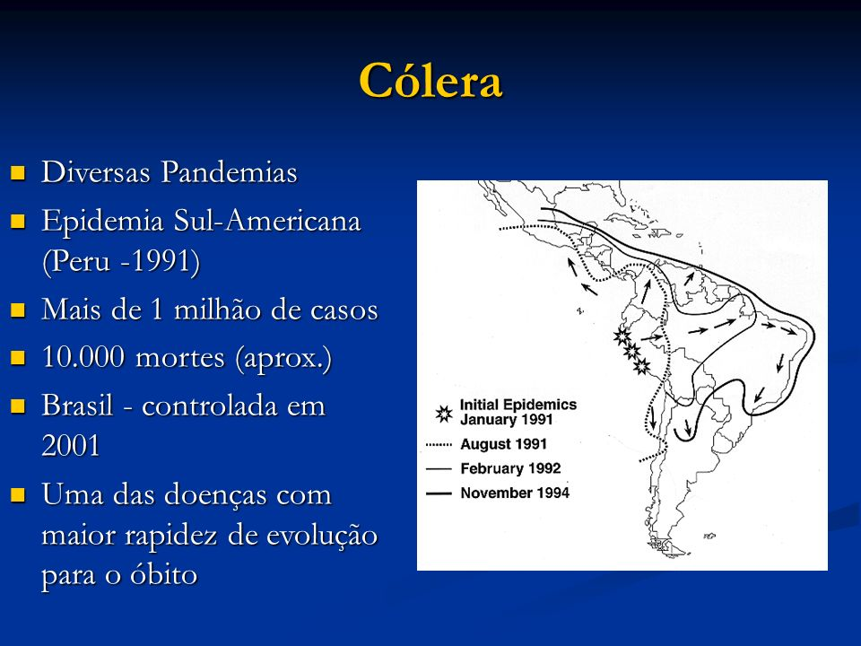 Cólera Diversas Pandemias Epidemia Sul-Americana (Peru -1991)