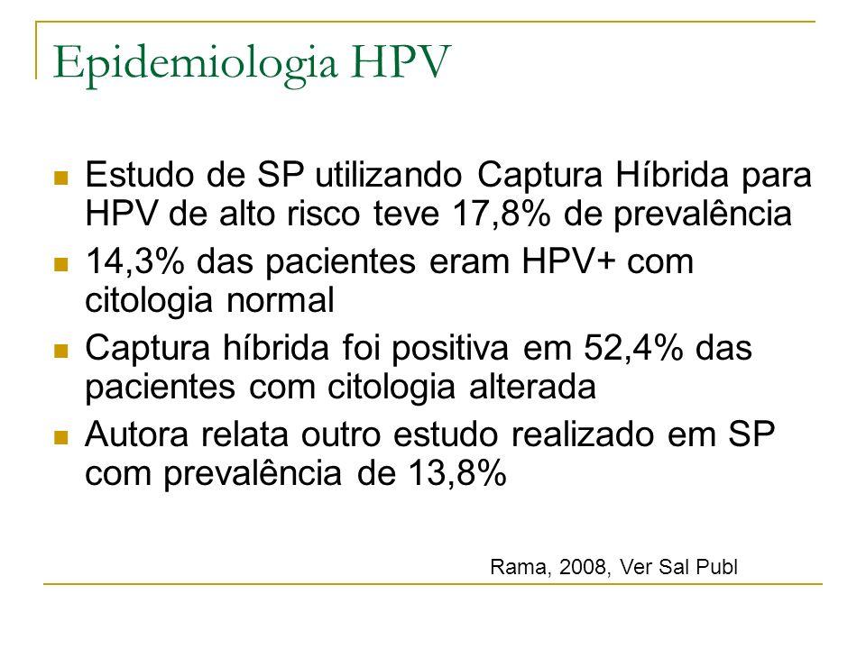 Epidemiologia HPV Estudo de SP utilizando Captura Híbrida para HPV de alto risco teve 17,8% de prevalência.