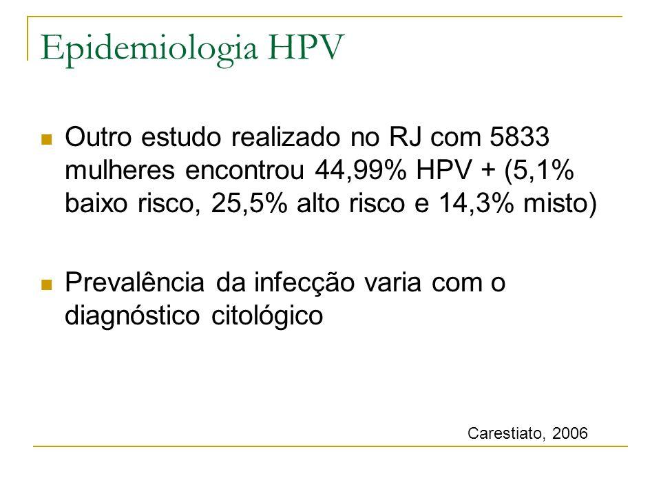 Epidemiologia HPV Outro estudo realizado no RJ com 5833 mulheres encontrou 44,99% HPV + (5,1% baixo risco, 25,5% alto risco e 14,3% misto)