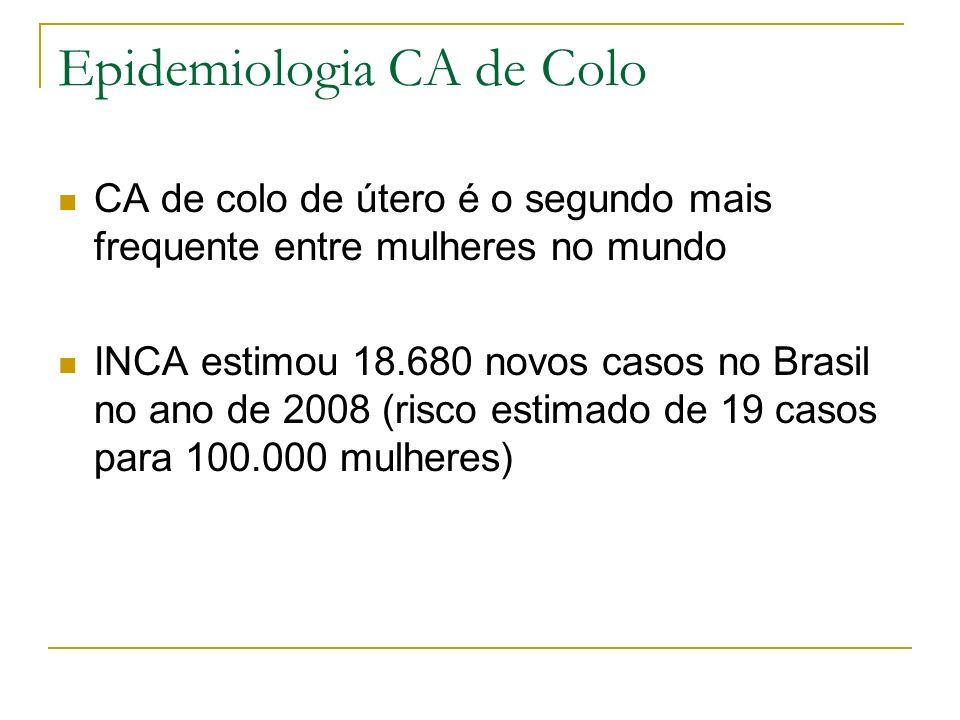 Epidemiologia CA de Colo