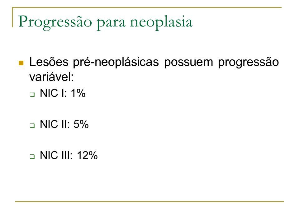 Progressão para neoplasia