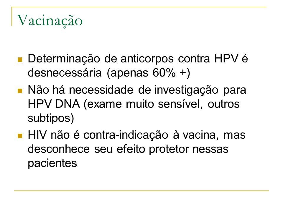 Vacinação Determinação de anticorpos contra HPV é desnecessária (apenas 60% +)