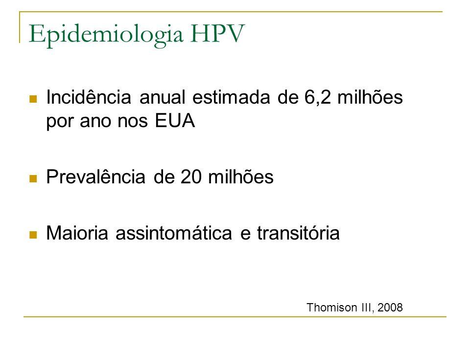 Epidemiologia HPV Incidência anual estimada de 6,2 milhões por ano nos EUA. Prevalência de 20 milhões.