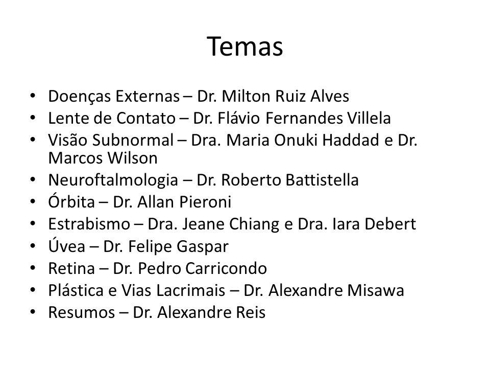 Temas Doenças Externas – Dr. Milton Ruiz Alves