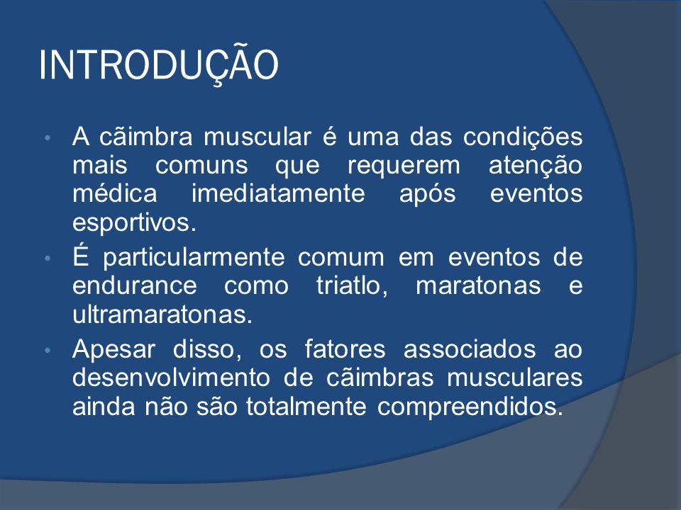 INTRODUÇÃO A cãimbra muscular é uma das condições mais comuns que requerem atenção médica imediatamente após eventos esportivos.