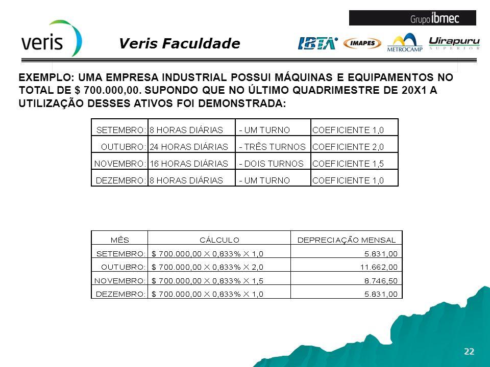 EXEMPLO: UMA EMPRESA INDUSTRIAL POSSUI MÁQUINAS E EQUIPAMENTOS NO TOTAL DE $ 700.000,00.