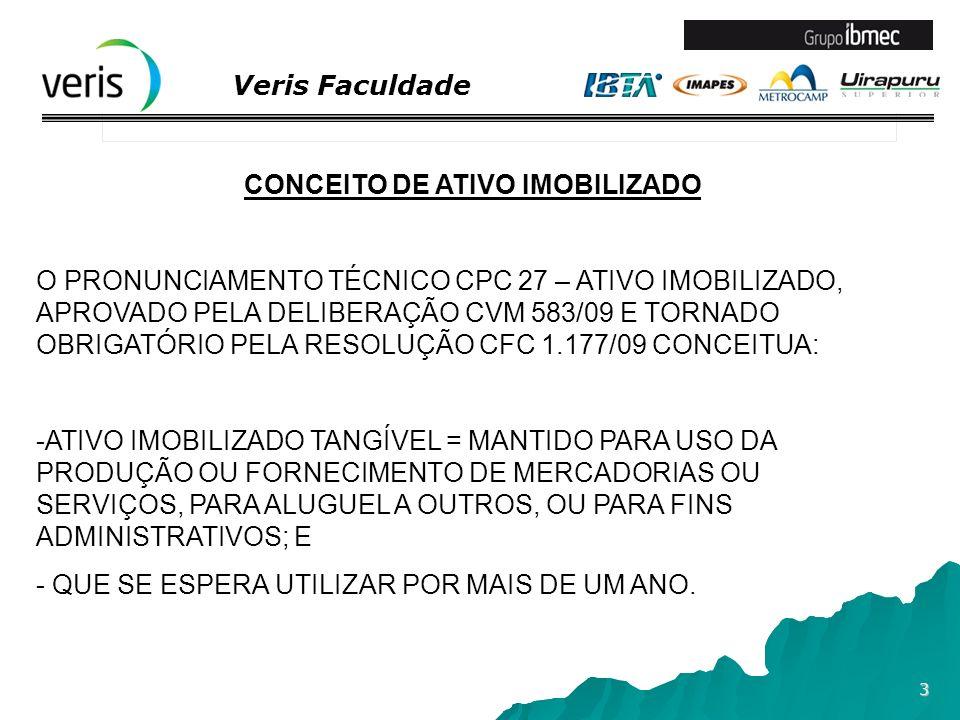 CONCEITO DE ATIVO IMOBILIZADO