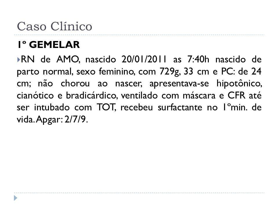 Caso Clínico1º GEMELAR.