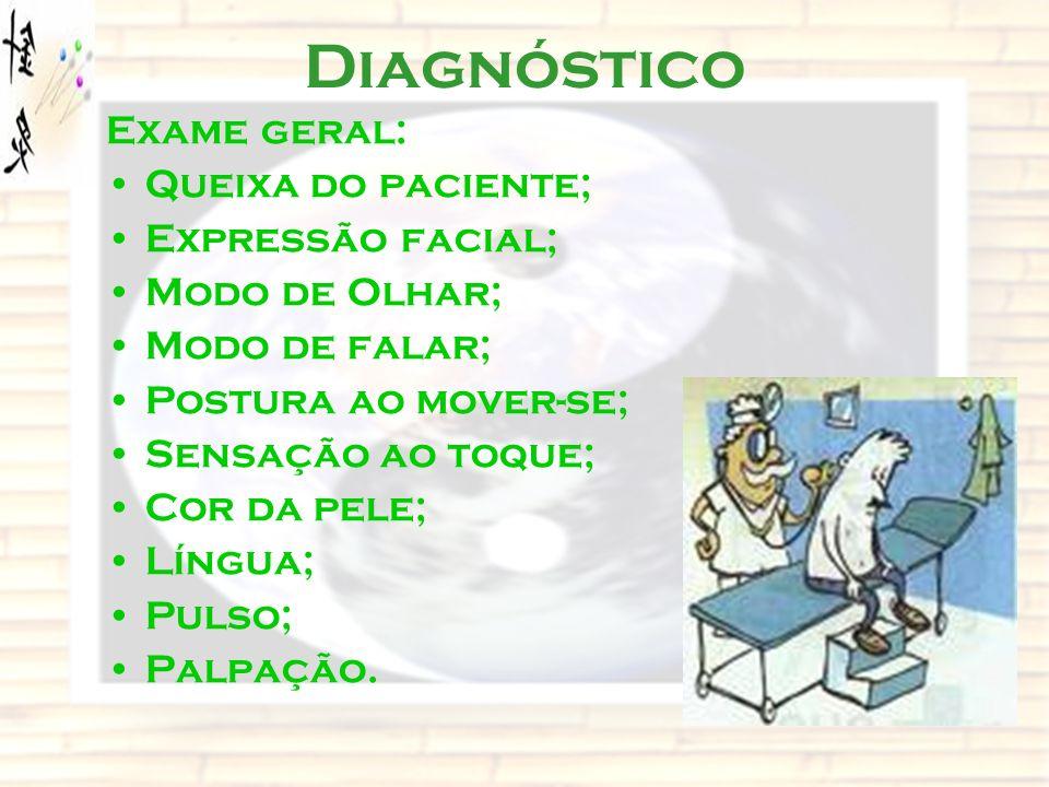 Diagnóstico Exame geral: Queixa do paciente; Expressão facial;