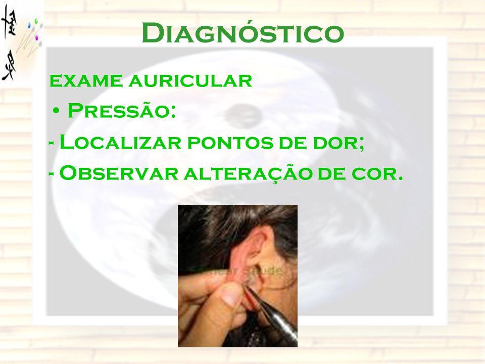 Diagnóstico exame auricular Pressão: - Localizar pontos de dor;
