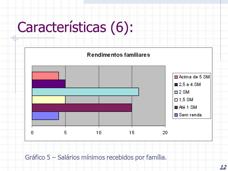 Características (6): Gráfico 5 – Salários mínimos recebidos por família.