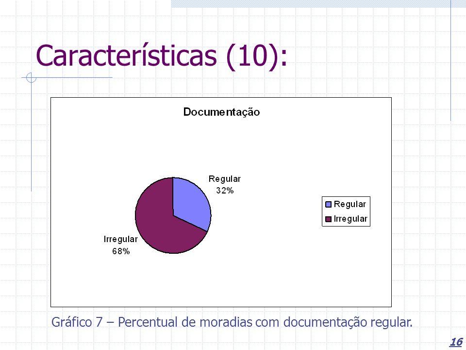 Características (10): Gráfico 7 – Percentual de moradias com documentação regular.