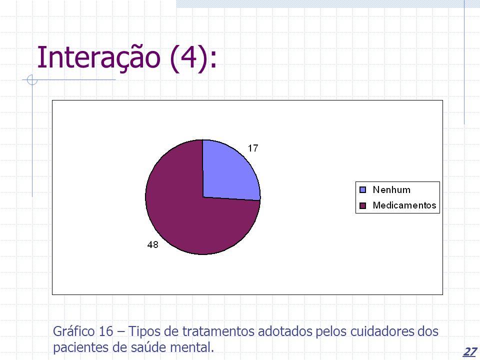Interação (4): Gráfico 16 – Tipos de tratamentos adotados pelos cuidadores dos pacientes de saúde mental.