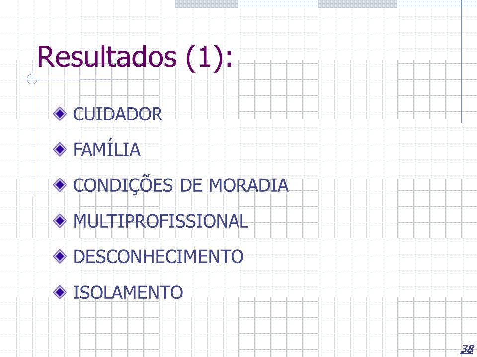 Resultados (1): CUIDADOR FAMÍLIA CONDIÇÕES DE MORADIA