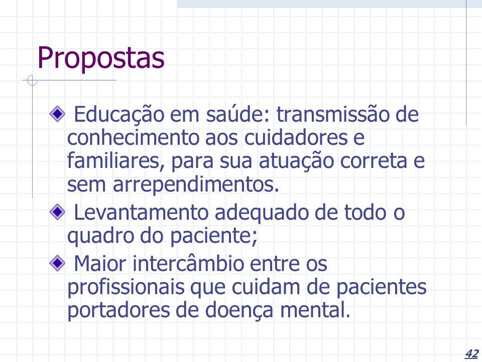 Propostas Educação em saúde: transmissão de conhecimento aos cuidadores e familiares, para sua atuação correta e sem arrependimentos.