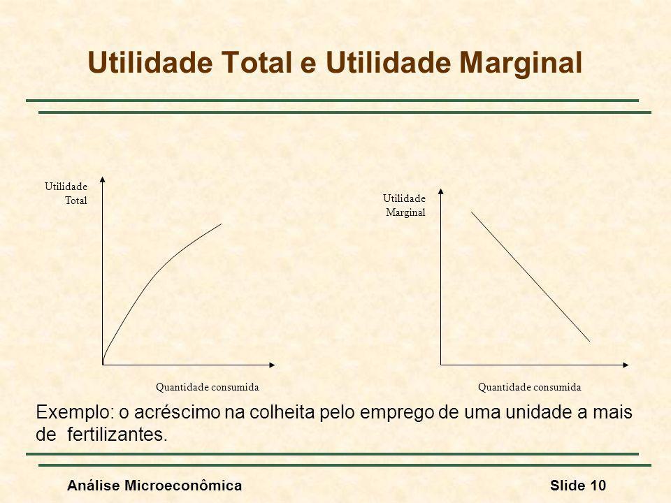 Utilidade Total e Utilidade Marginal