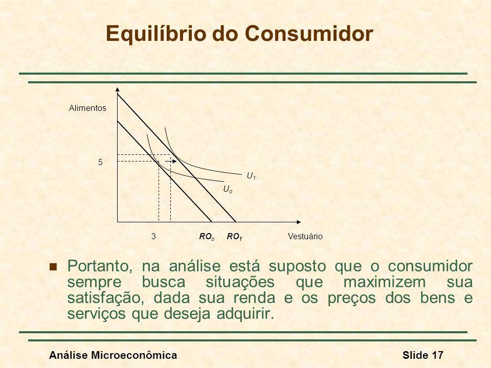 Equilíbrio do Consumidor