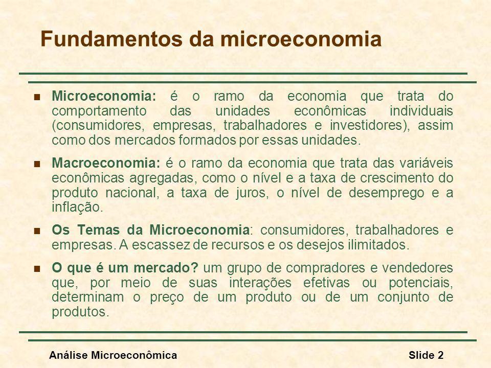Fundamentos da microeconomia