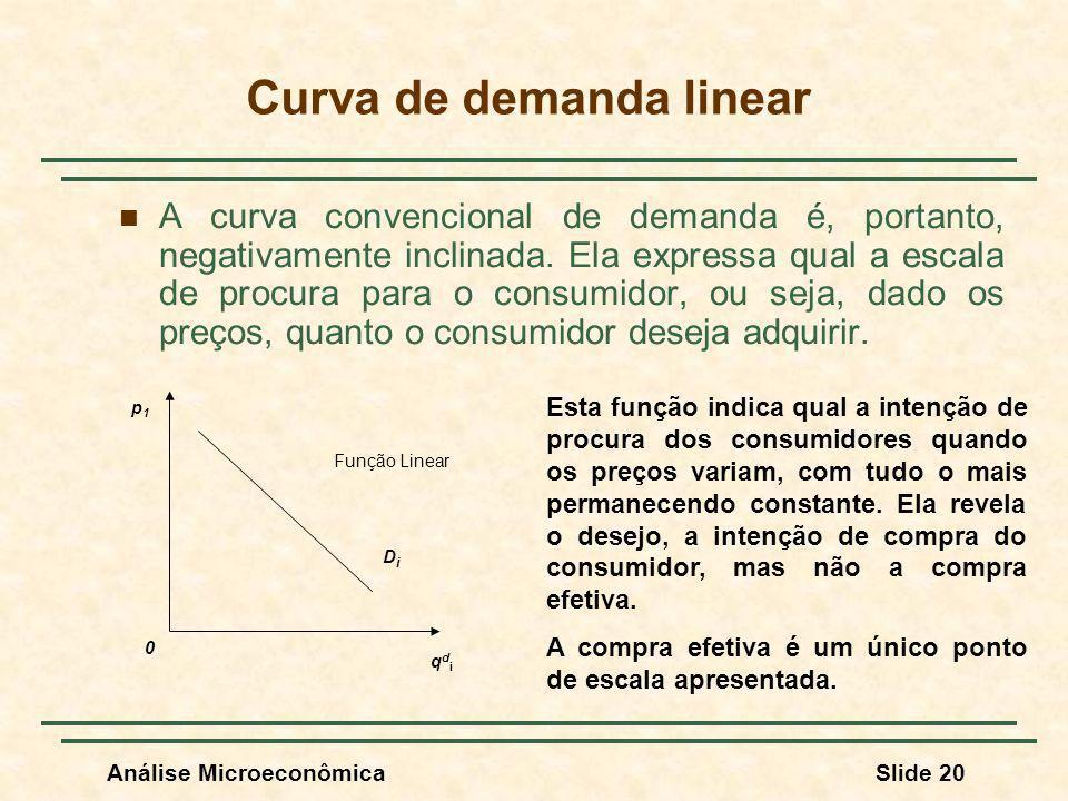 Curva de demanda linear