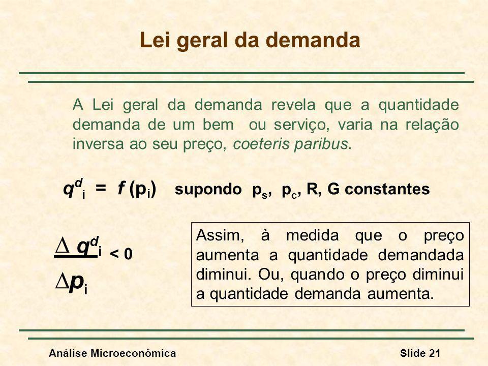 ∆ qdi < 0 ∆pi Lei geral da demanda