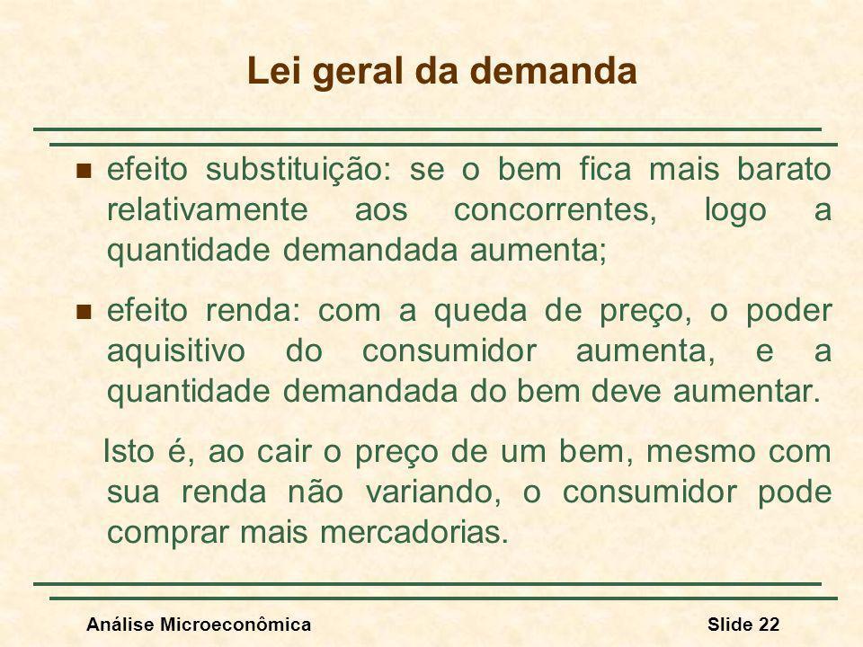 Lei geral da demandaefeito substituição: se o bem fica mais barato relativamente aos concorrentes, logo a quantidade demandada aumenta;