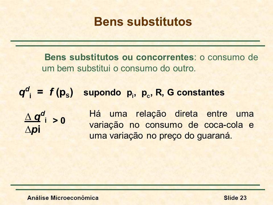 Bens substitutos qdi = f (ps) supondo pi, pc, R, G constantes