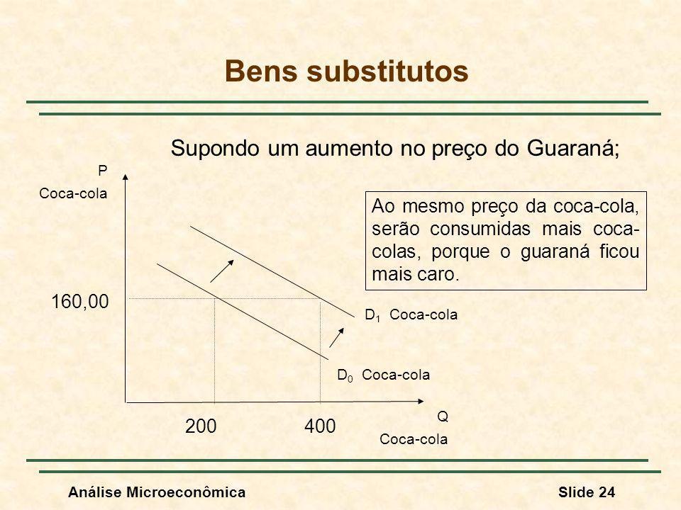 Bens substitutos Supondo um aumento no preço do Guaraná;