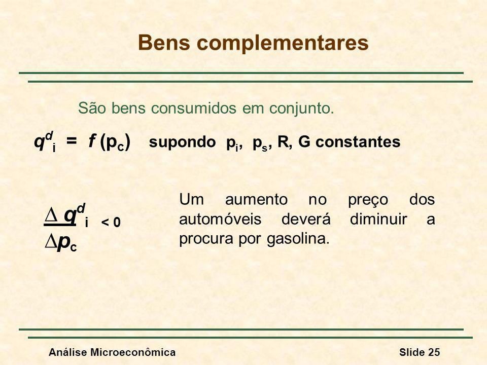 Bens complementares ∆ qdi < 0 ∆pc