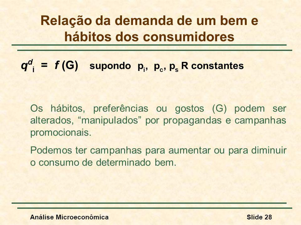 Relação da demanda de um bem e hábitos dos consumidores