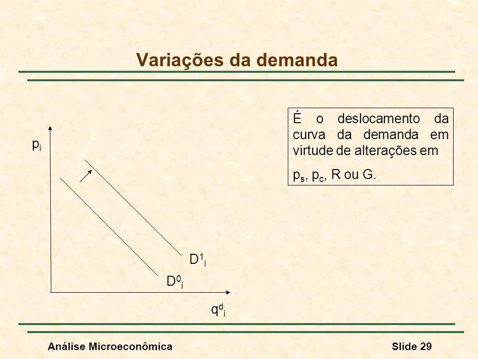 Variações da demandaÉ o deslocamento da curva da demanda em virtude de alterações em. ps, pc, R ou G.